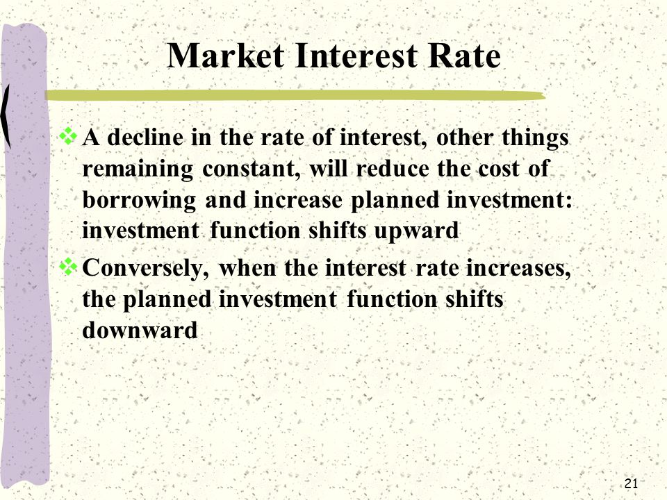 21 Market Interest Rate  A decline in the rate of interest, other things remaining constant, will reduce the cost of borrowing and increase planned investment: investment function shifts upward  Conversely, when the interest rate increases, the planned investment function shifts downward