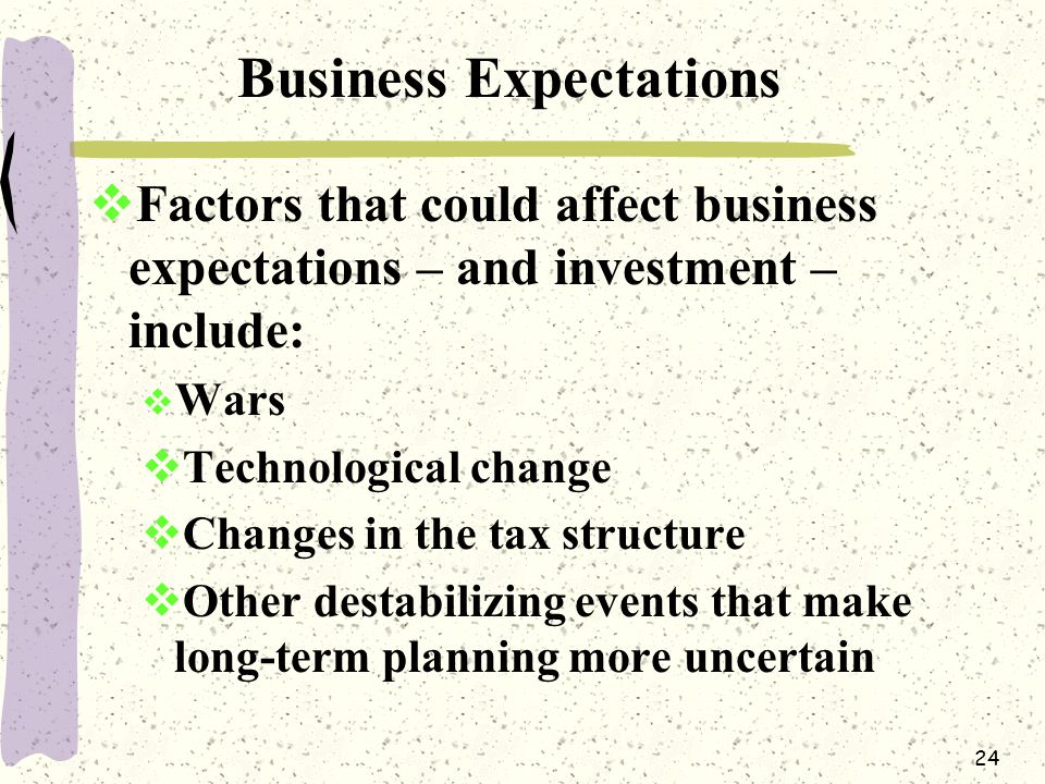 24 Business Expectations  Factors that could affect business expectations – and investment – include:  Wars  Technological change  Changes in the tax structure  Other destabilizing events that make long-term planning more uncertain