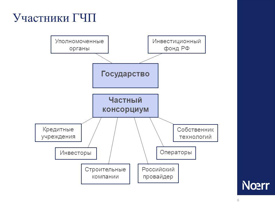 Юрист по вопросам ЖКХ в Москве - Мой Семейный Юрист
