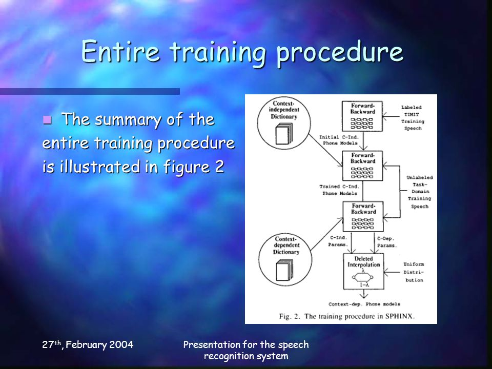 27 th, February 2004Presentation for the speech recognition system Entire training procedure The summary of the The summary of the entire training procedure is illustrated in figure 2