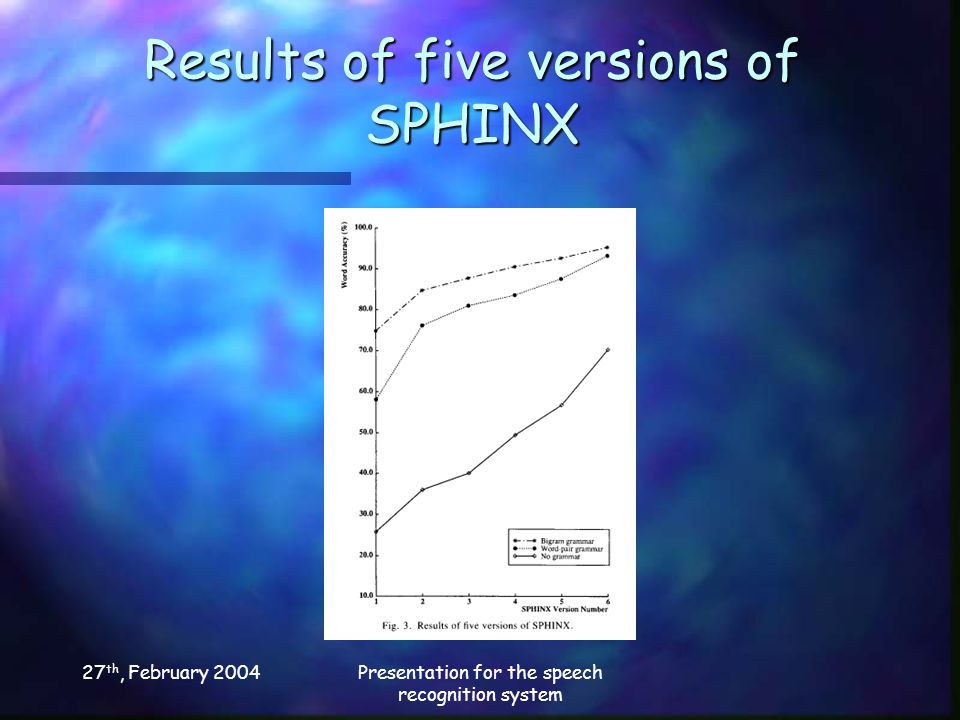27 th, February 2004Presentation for the speech recognition system Results of five versions of SPHINX