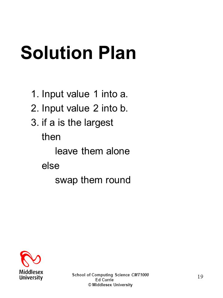 School of Computing Science CMT1000 Ed Currie © Middlesex University 19 Solution Plan 1.