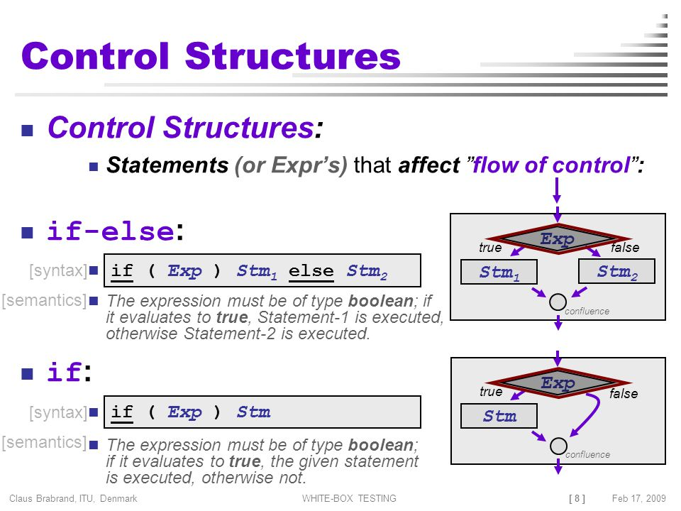 [ 8 ] Claus Brabrand, ITU, Denmark Feb 17, 2009WHITE-BOX TESTING Control Structures Control Structures: Statements (or Expr's) that affect flow of control : if-else : if : if ( Exp ) Stm 1 else Stm 2 if ( Exp ) Stm Stm 1 Exp truefalse Stm 2 confluence Stm Exp true false confluence The expression must be of type boolean; if it evaluates to true, the given statement is executed, otherwise not.
