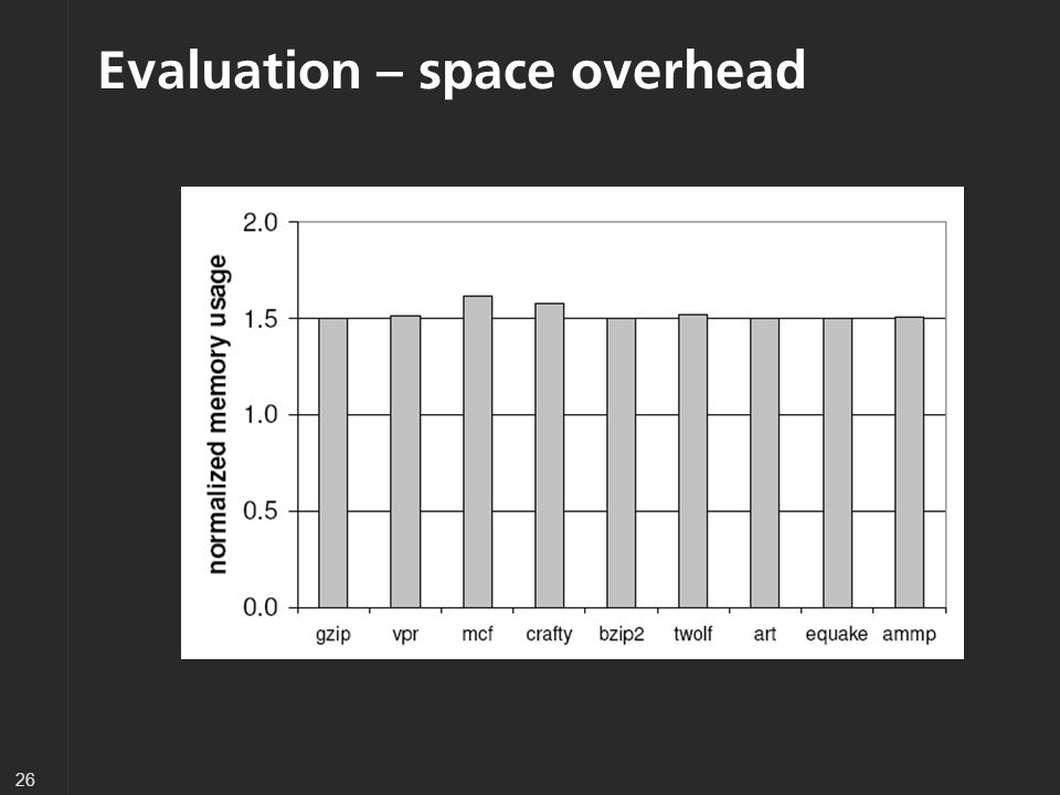 26 Evaluation – space overhead