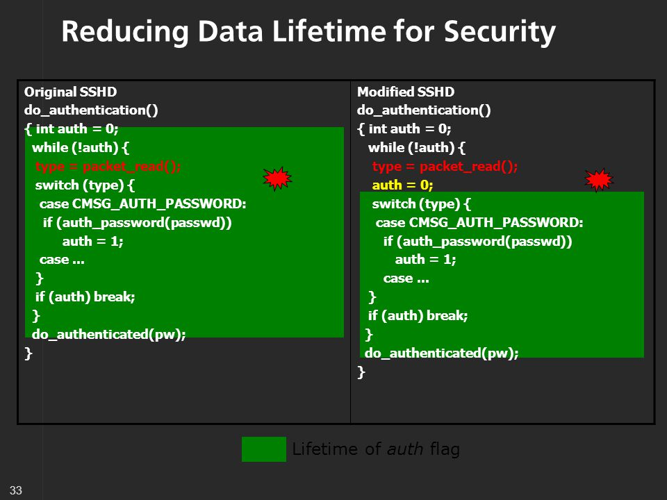 33 Reducing Data Lifetime for Security Original SSHD do_authentication() { int auth = 0; while (!auth) { type = packet_read(); switch (type) { case CMSG_AUTH_PASSWORD: if (auth_password(passwd)) auth = 1; case...