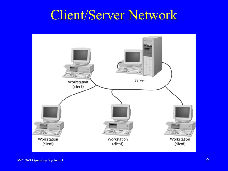 MCT260-Operating Systems I 9 Client/Server Network