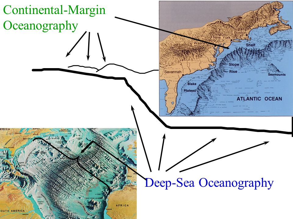 General Oceanography GEOL 1033 Emphasizes deep ocean basins & has a planetary scale Some coverage of nearshore materials, processes, coastal landforms and environments that were once was taught in Coastal Oceanography (GEOL 1053)