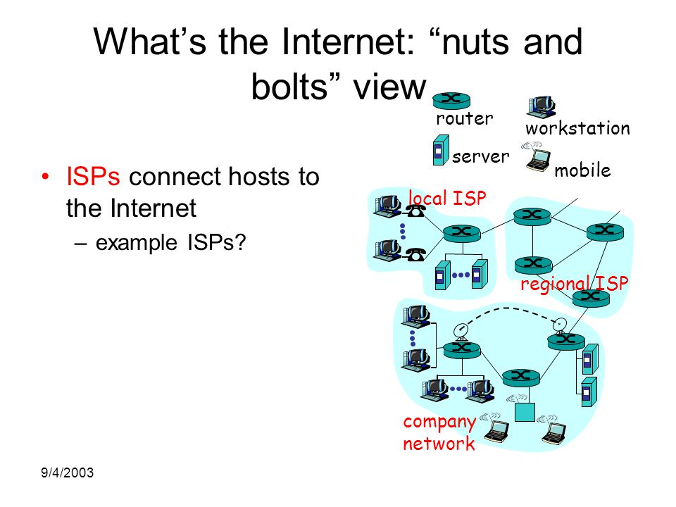 9/4/2003 What's the Internet: nuts and bolts view ISPs connect hosts to the Internet –example ISPs.