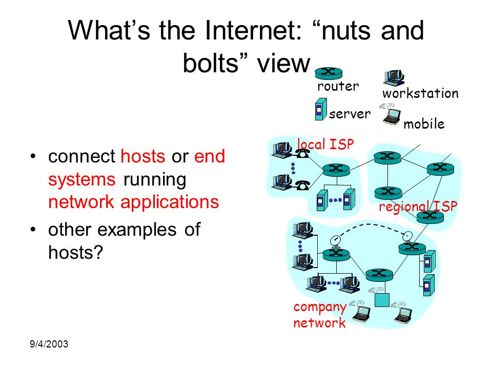 9/4/2003 What's the Internet: nuts and bolts view connect hosts or end systems running network applications other examples of hosts.