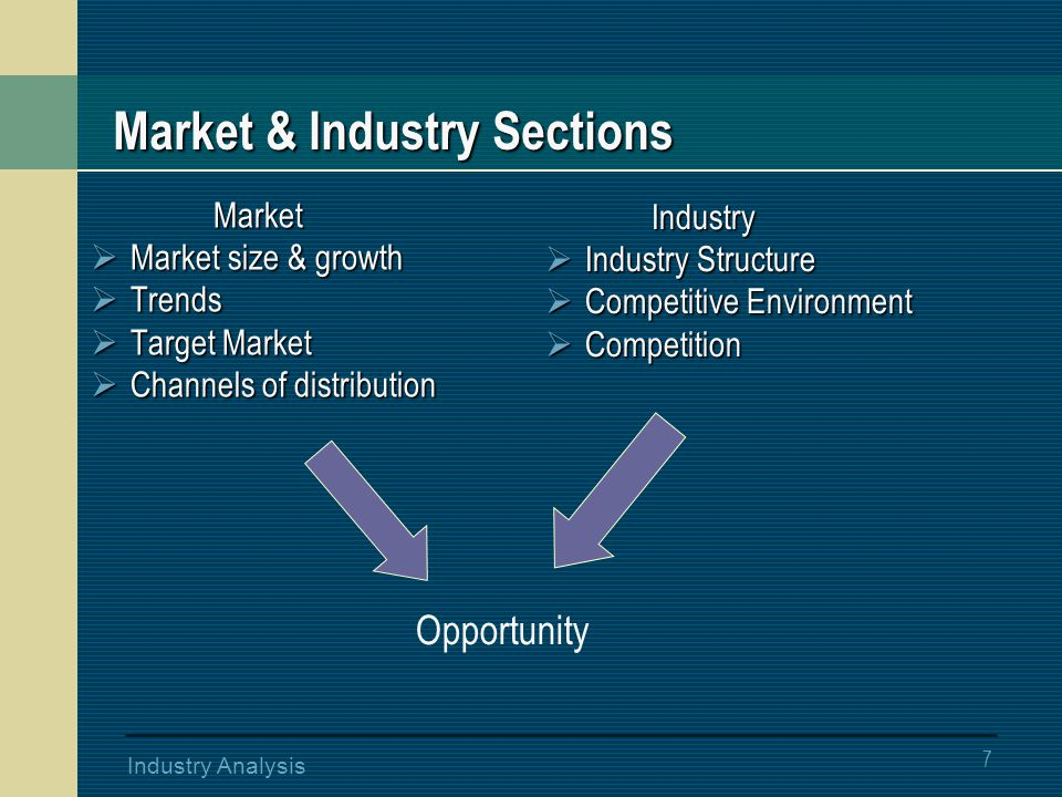7 Industry Analysis Market & Industry Sections Market Market  Market size & growth  Trends  Target Market  Channels of distribution Industry  Industry Structure  Competitive Environment  Competition Opportunity