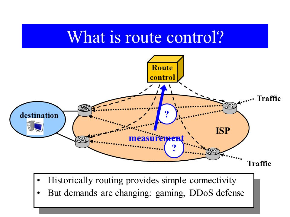 What is route control. ISP Route control .