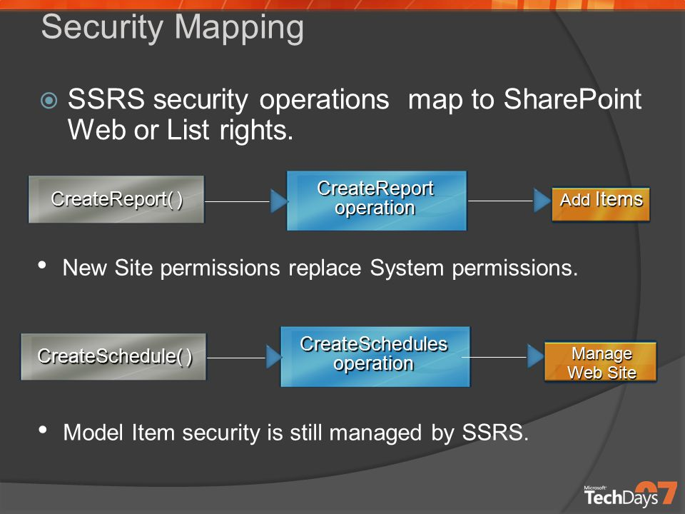  SSRS security operations map to SharePoint Web or List rights.