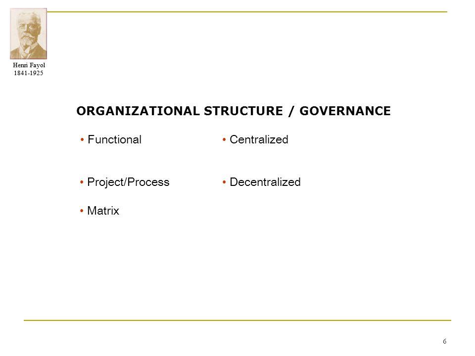 Henri Fayol 1841-1925 Henri Fayol 1841-1925 6 ORGANIZATIONAL STRUCTURE / GOVERNANCE Functional Centralized Project/Process Decentralized Matrix