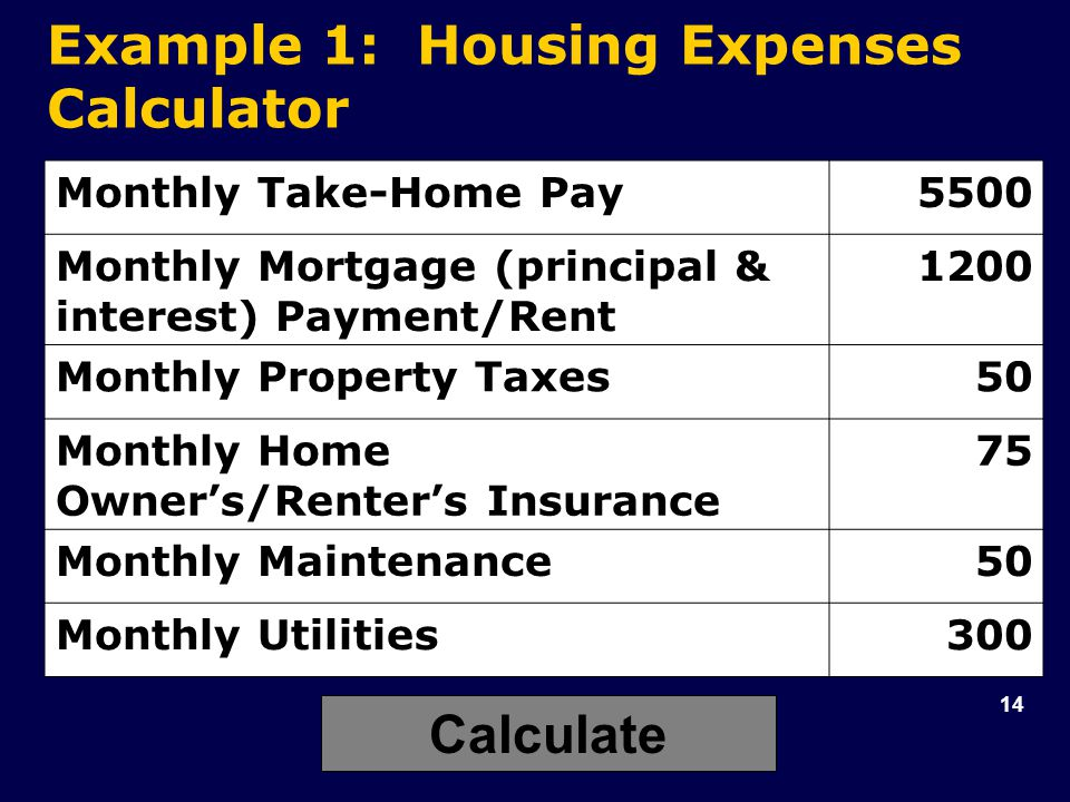 14 Example 1: Housing Expenses Calculator Monthly Take-Home Pay5500 Monthly Mortgage (principal & interest) Payment/Rent 1200 Monthly Property Taxes50 Monthly Home Owner's/Renter's Insurance 75 Monthly Maintenance50 Monthly Utilities300 Calculate