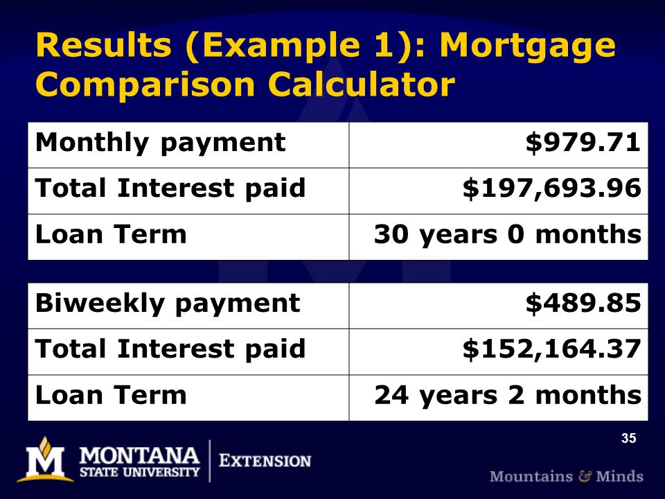 35 Results (Example 1): Mortgage Comparison Calculator Monthly payment$ Total Interest paid$197, Loan Term30 years 0 months Biweekly payment$ Total Interest paid$152, Loan Term24 years 2 months