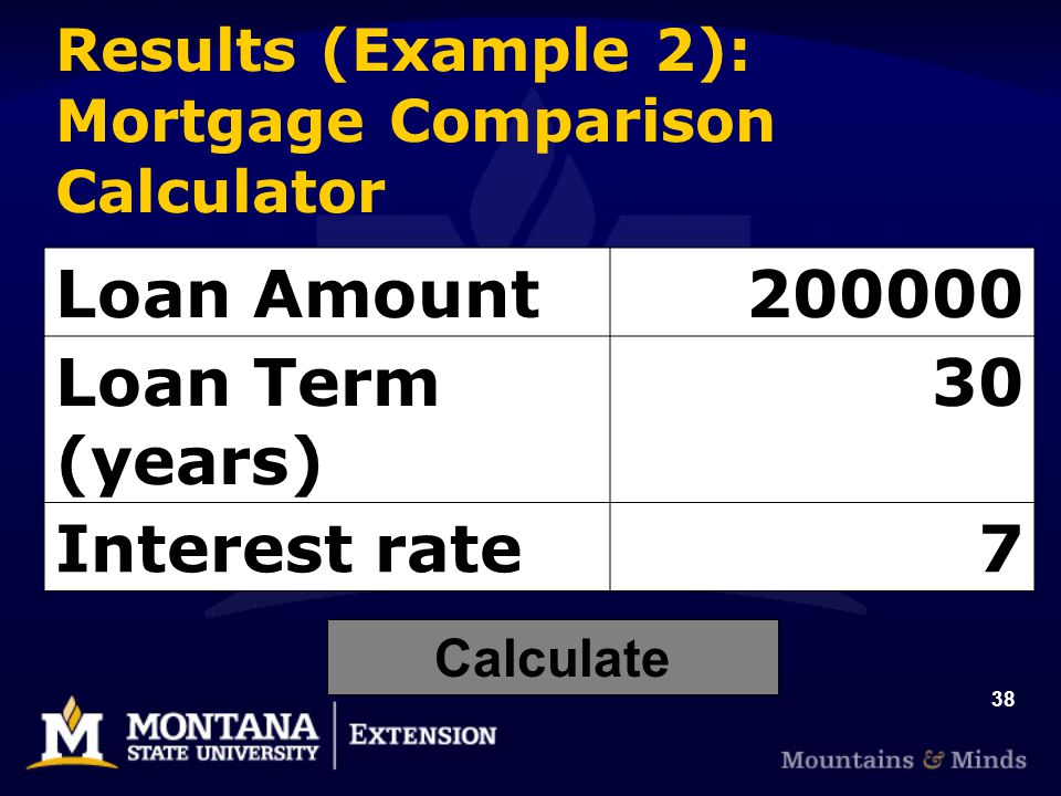 38 Results (Example 2): Mortgage Comparison Calculator Loan Amount Loan Term (years) 30 Interest rate7 Calculate