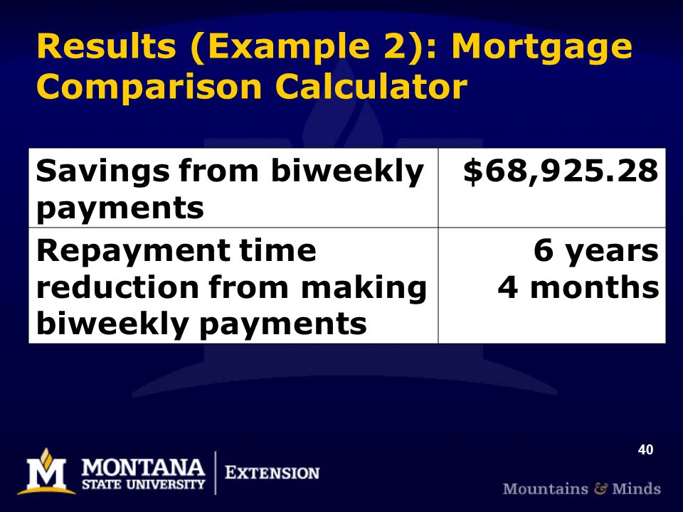 40 Results (Example 2): Mortgage Comparison Calculator Savings from biweekly payments $68, Repayment time reduction from making biweekly payments 6 years 4 months