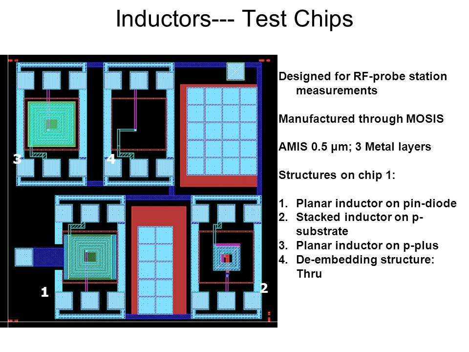Inductors--- Test Chips Designed for RF-probe station measurements Manufactured through MOSIS AMIS 0.5 μm; 3 Metal layers Structures on chip 1: 1.Planar inductor on pin-diode 2.Stacked inductor on p- substrate 3.Planar inductor on p-plus 4.De-embedding structure: Thru