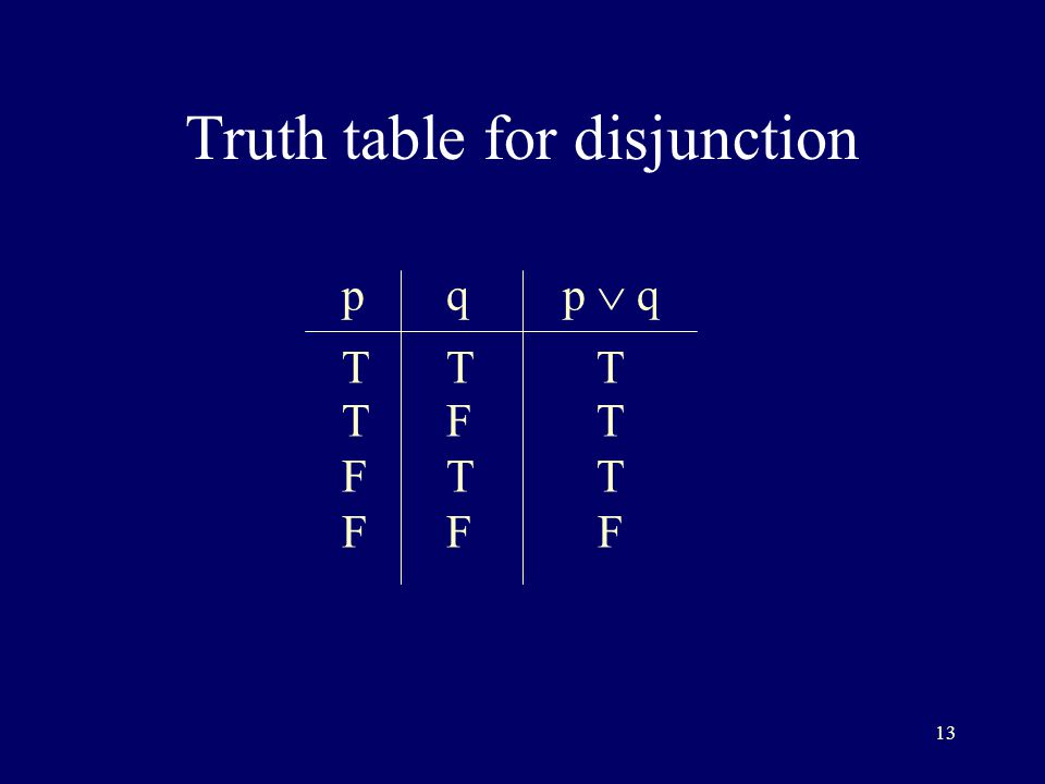 13 Truth table for disjunction pq p  q TT T TF T FT T FF F