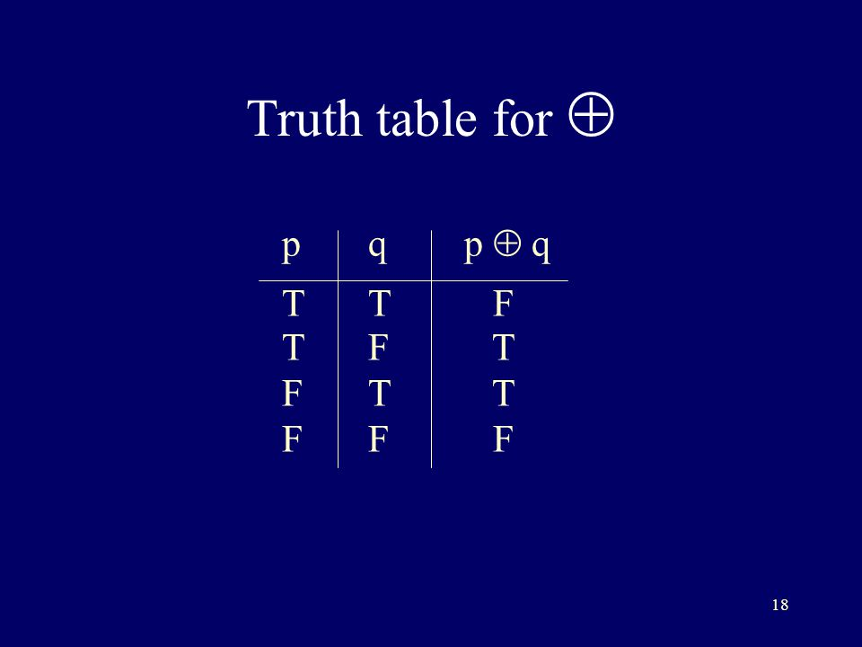 18 Truth table for  pq p  q TT F TF T FT T FF F
