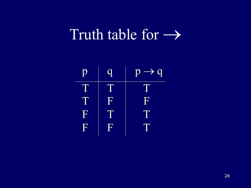 26 Truth table for  pq p  q TT T TF F FT T FF T