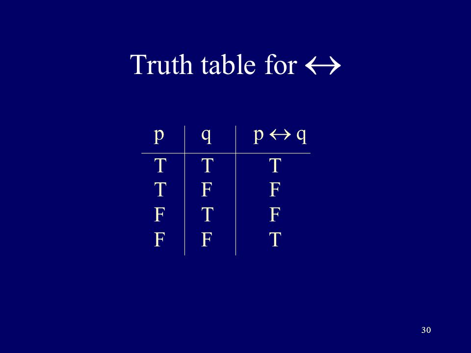 30 Truth table for  pq p  q TT T TF F FT F FF T