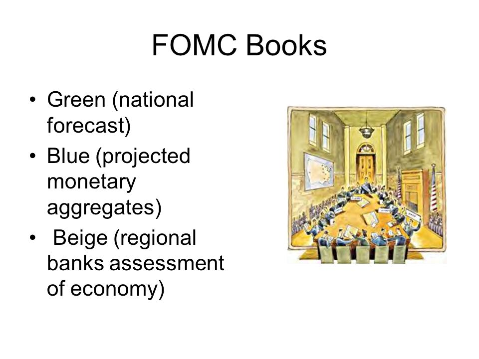 FOMC Books Green (national forecast) Blue (projected monetary aggregates) Beige (regional banks assessment of economy)