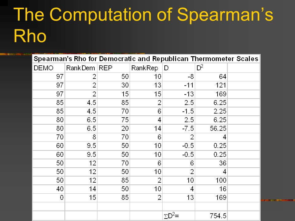 The Computation of Spearman's Rho