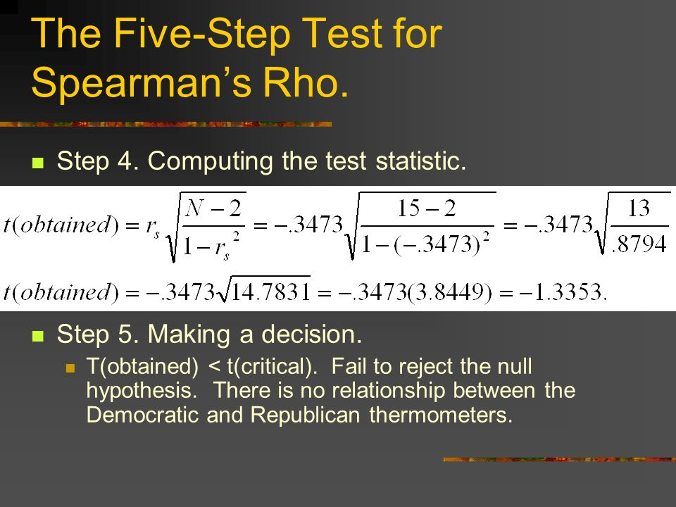 The Five-Step Test for Spearman's Rho. Step 4. Computing the test statistic.