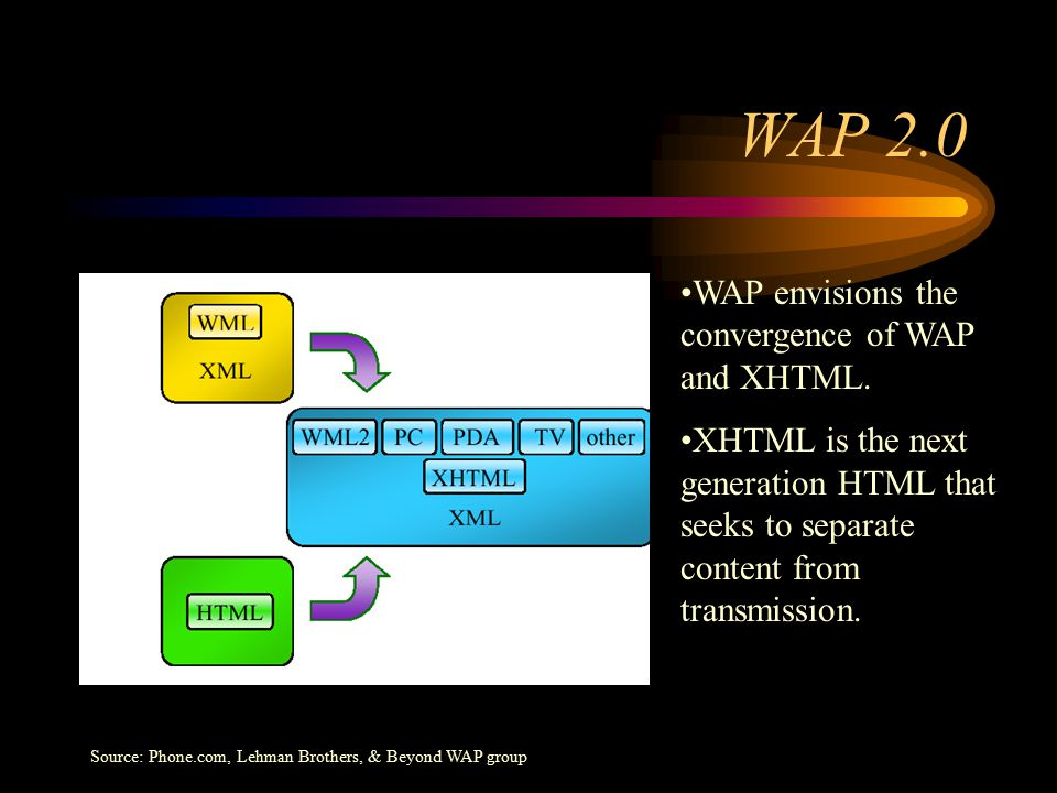 WAP 2.0 WAP envisions the convergence of WAP and XHTML.