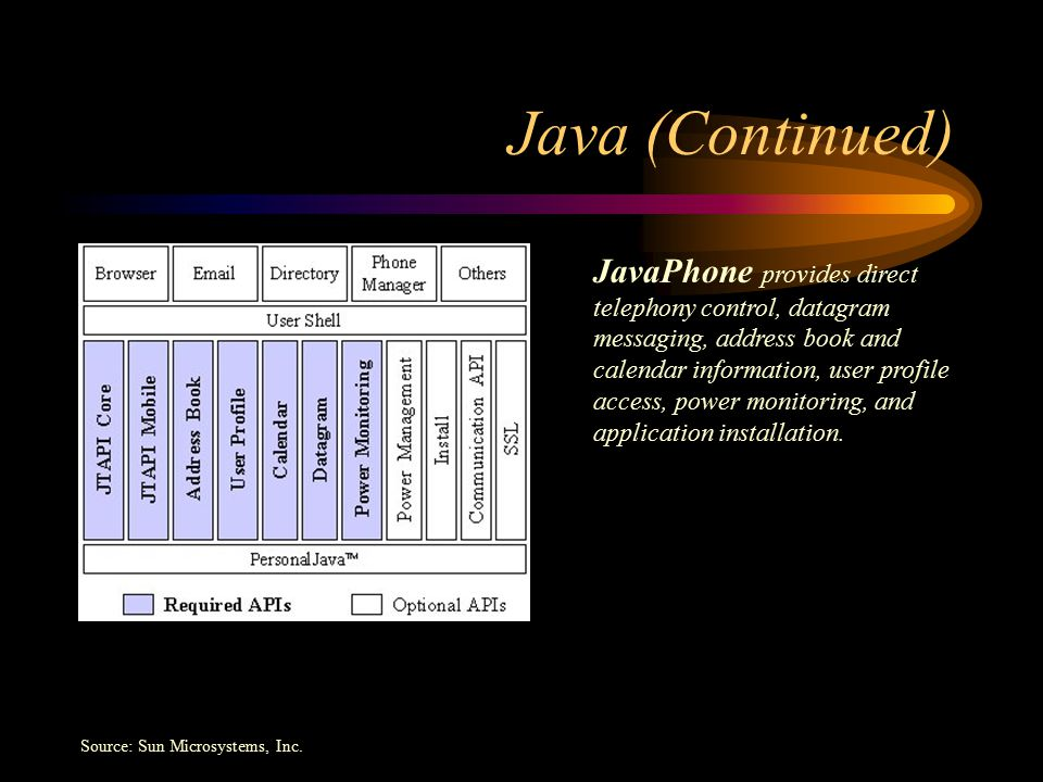 Java (Continued) JavaPhone provides direct telephony control, datagram messaging, address book and calendar information, user profile access, power monitoring, and application installation.