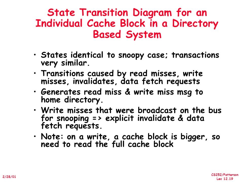 CS252/Patterson Lec /28/01 State Transition Diagram for an Individual Cache Block in a Directory Based System States identical to snoopy case; transactions very similar.