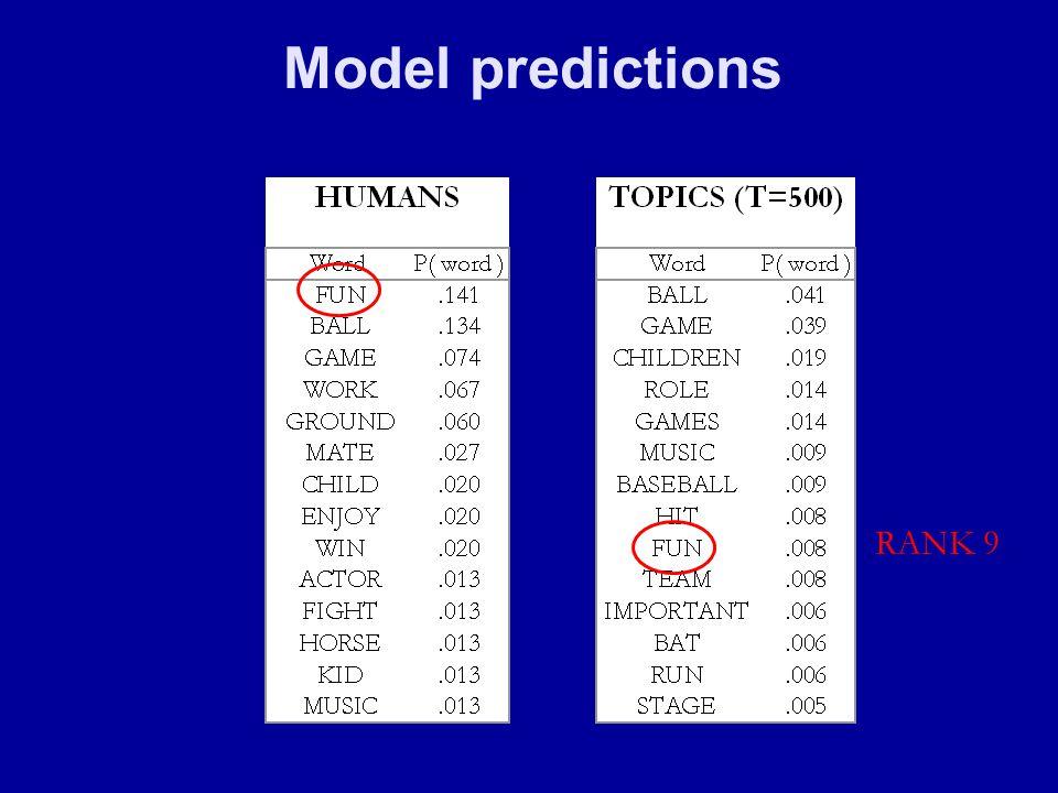 Model predictions RANK 9