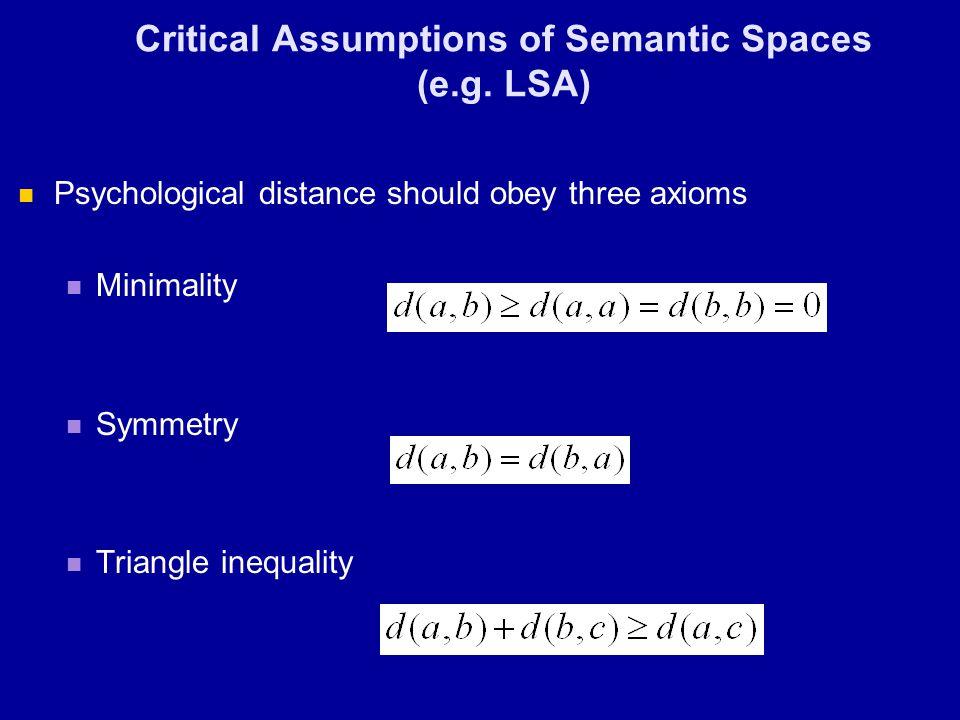 Critical Assumptions of Semantic Spaces (e.g.