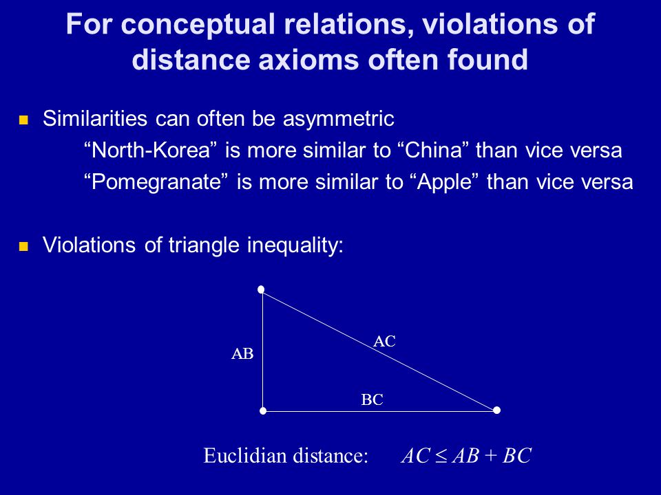 For conceptual relations, violations of distance axioms often found Similarities can often be asymmetric North-Korea is more similar to China than vice versa Pomegranate is more similar to Apple than vice versa Violations of triangle inequality: AB BC AC Euclidian distance:AC  AB + BC