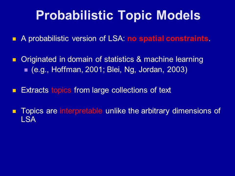 Probabilistic Topic Models A probabilistic version of LSA: no spatial constraints.