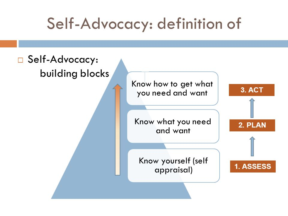 Worksheet Self Advocacy Worksheets encouraging student responsibility for learning teaching self advocacy definition of know how to get what you need and want know