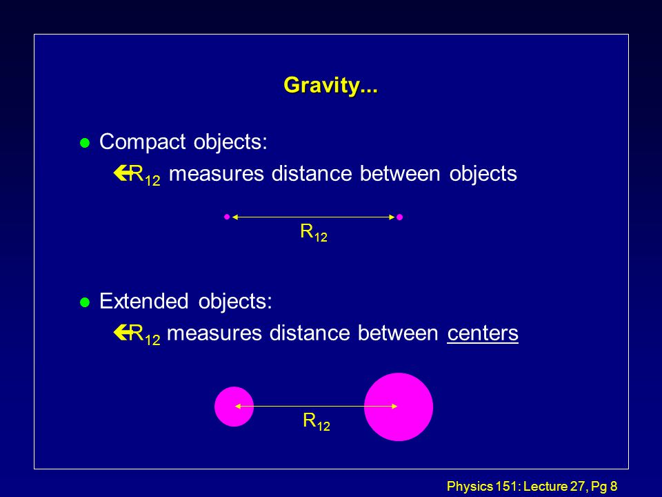 Physics 151: Lecture 27, Pg 7 Gravity...