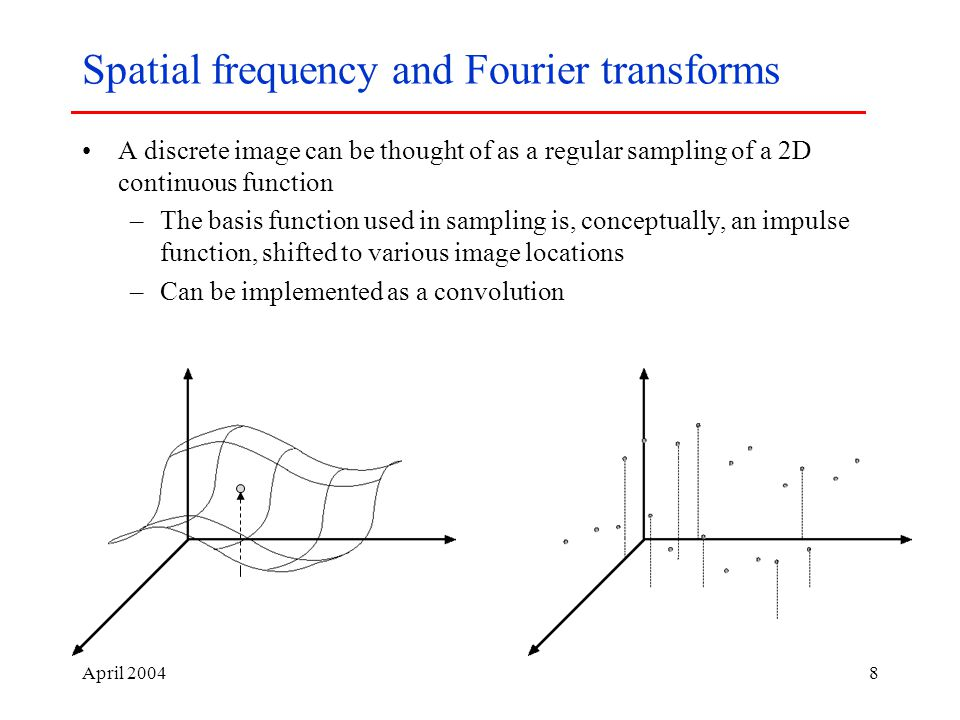 April Spatial frequency and Fourier transforms A discrete image can be thought of as a regular sampling of a 2D continuous function –The basis function used in sampling is, conceptually, an impulse function, shifted to various image locations –Can be implemented as a convolution