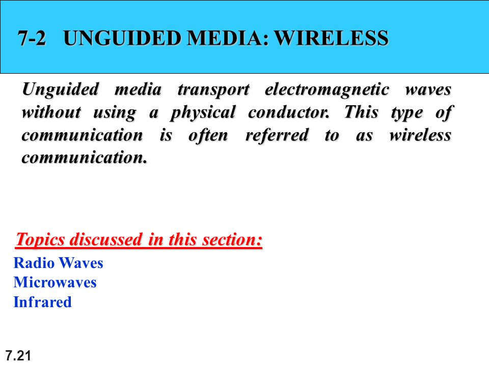 UNGUIDED MEDIA: WIRELESS Unguided media transport electromagnetic waves without using a physical conductor.