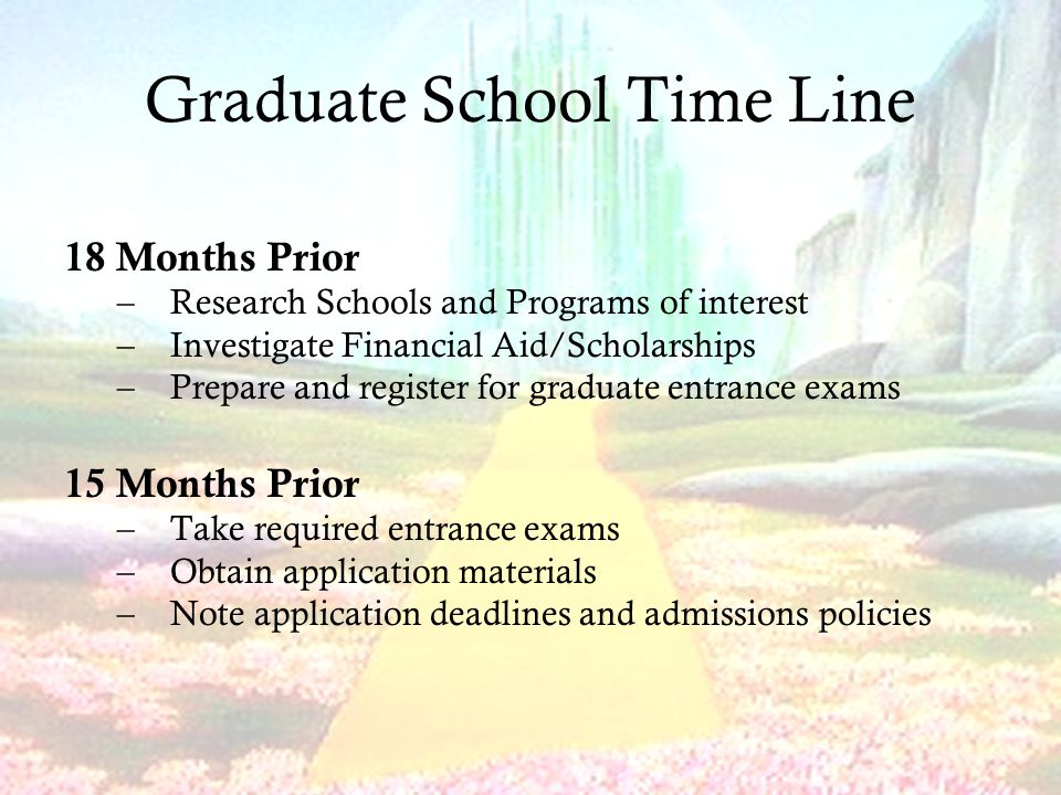 Graduate School Time Line 18 Months Prior –Research Schools and Programs of interest –Investigate Financial Aid/Scholarships –Prepare and register for graduate entrance exams 15 Months Prior –Take required entrance exams –Obtain application materials –Note application deadlines and admissions policies