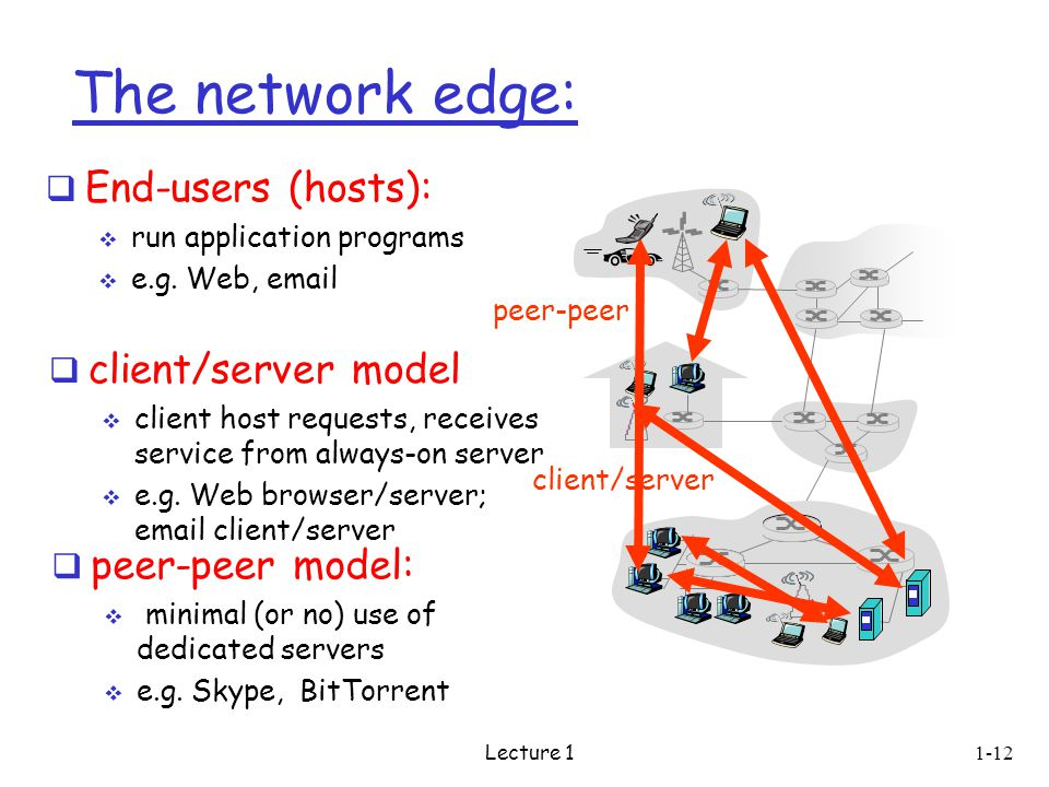 1-12 Lecture 1 The network edge:  End-users (hosts):  run application programs  e.g.