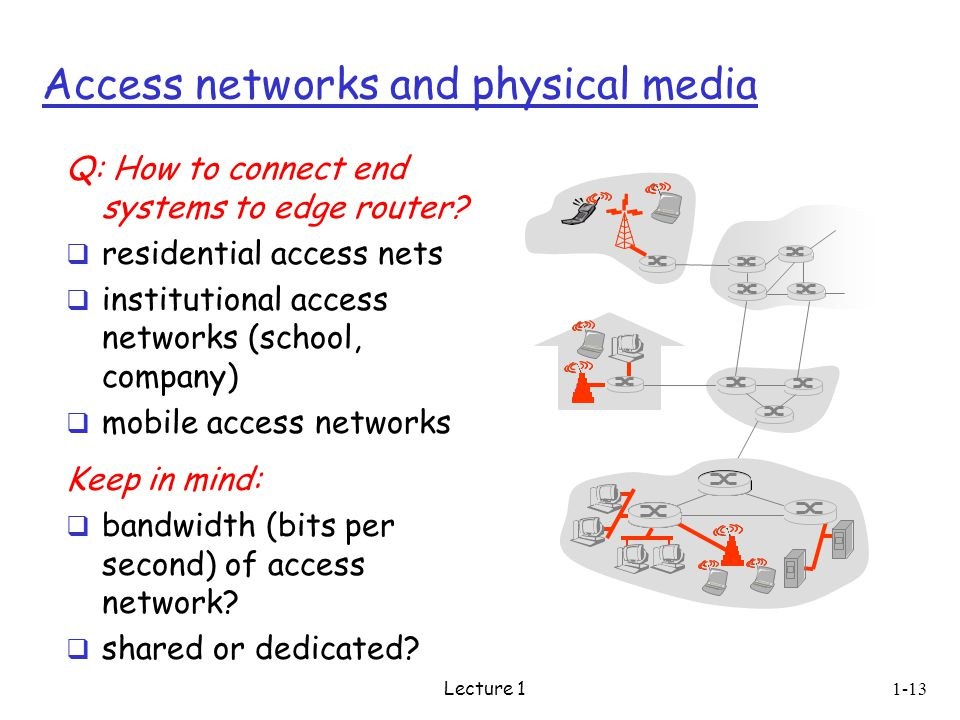 1-13 Lecture 1 Access networks and physical media Q: How to connect end systems to edge router.