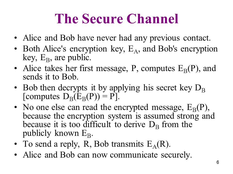 6 The Secure Channel Alice and Bob have never had any previous contact.