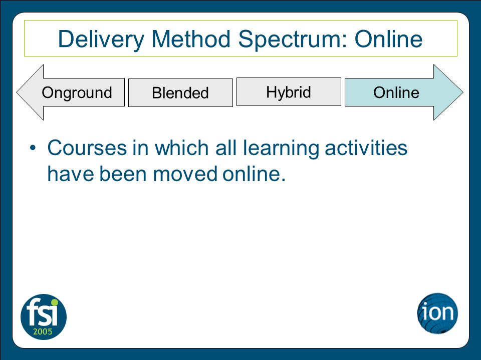Delivery Method Spectrum: Online OngroundOnline Blended Hybrid Courses in which all learning activities have been moved online.
