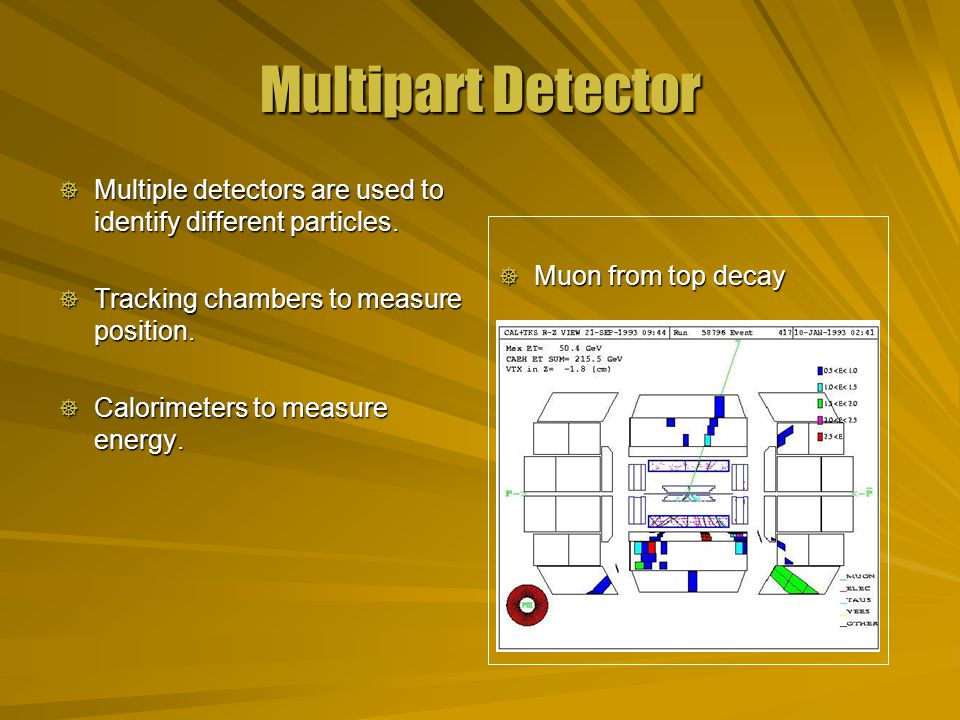Multipart Detector  Multiple detectors are used to identify different particles.