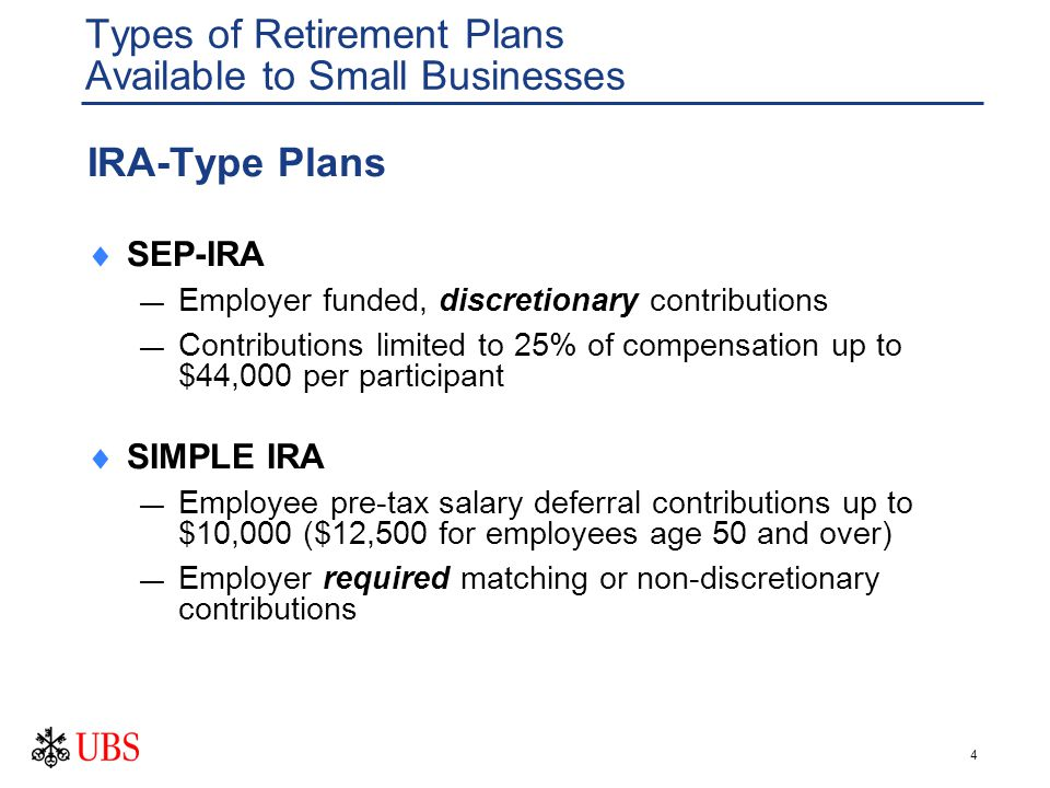 The Small Business Pension Program A Defined Benefit Retirement