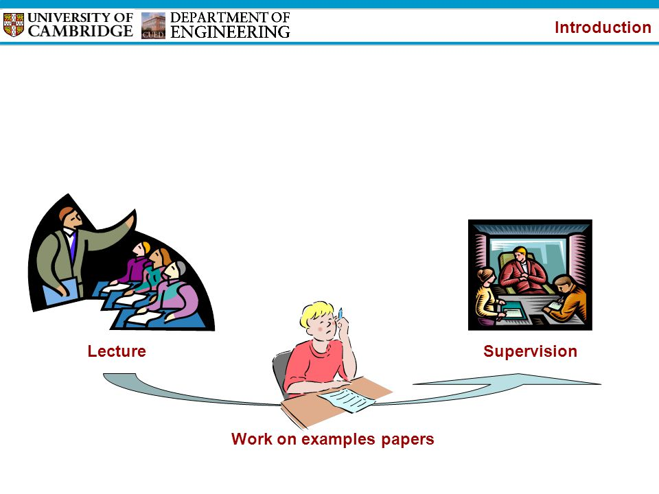 Introduction LectureSupervision Work on examples papers