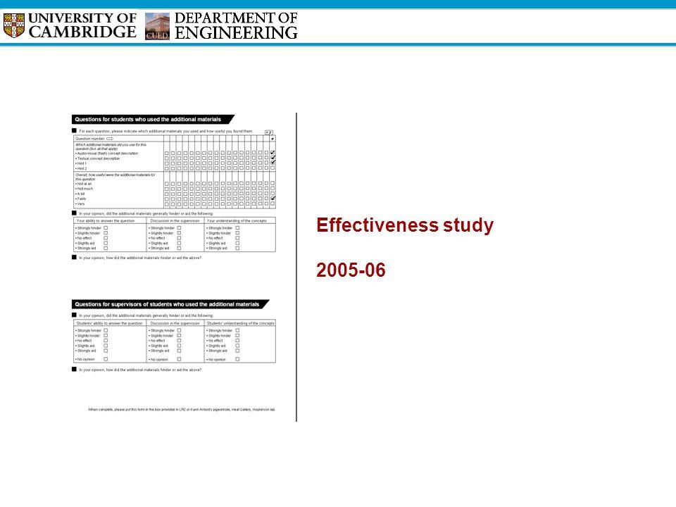 Effectiveness study 2005-06