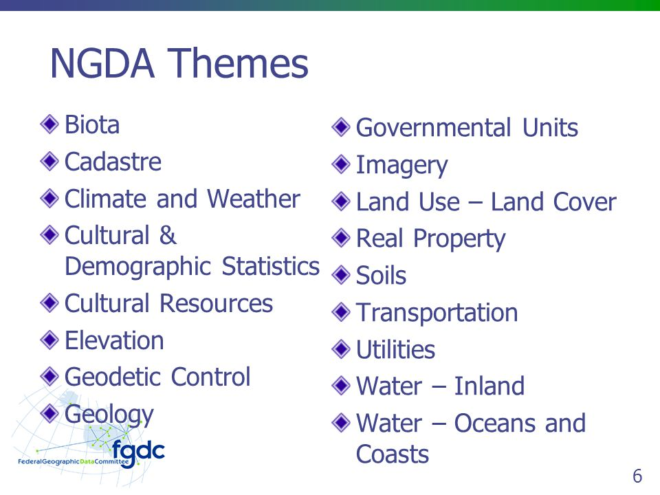 6 NGDA Themes Biota Cadastre Climate and Weather Cultural & Demographic Statistics Cultural Resources Elevation Geodetic Control Geology Governmental Units Imagery Land Use – Land Cover Real Property Soils Transportation Utilities Water – Inland Water – Oceans and Coasts